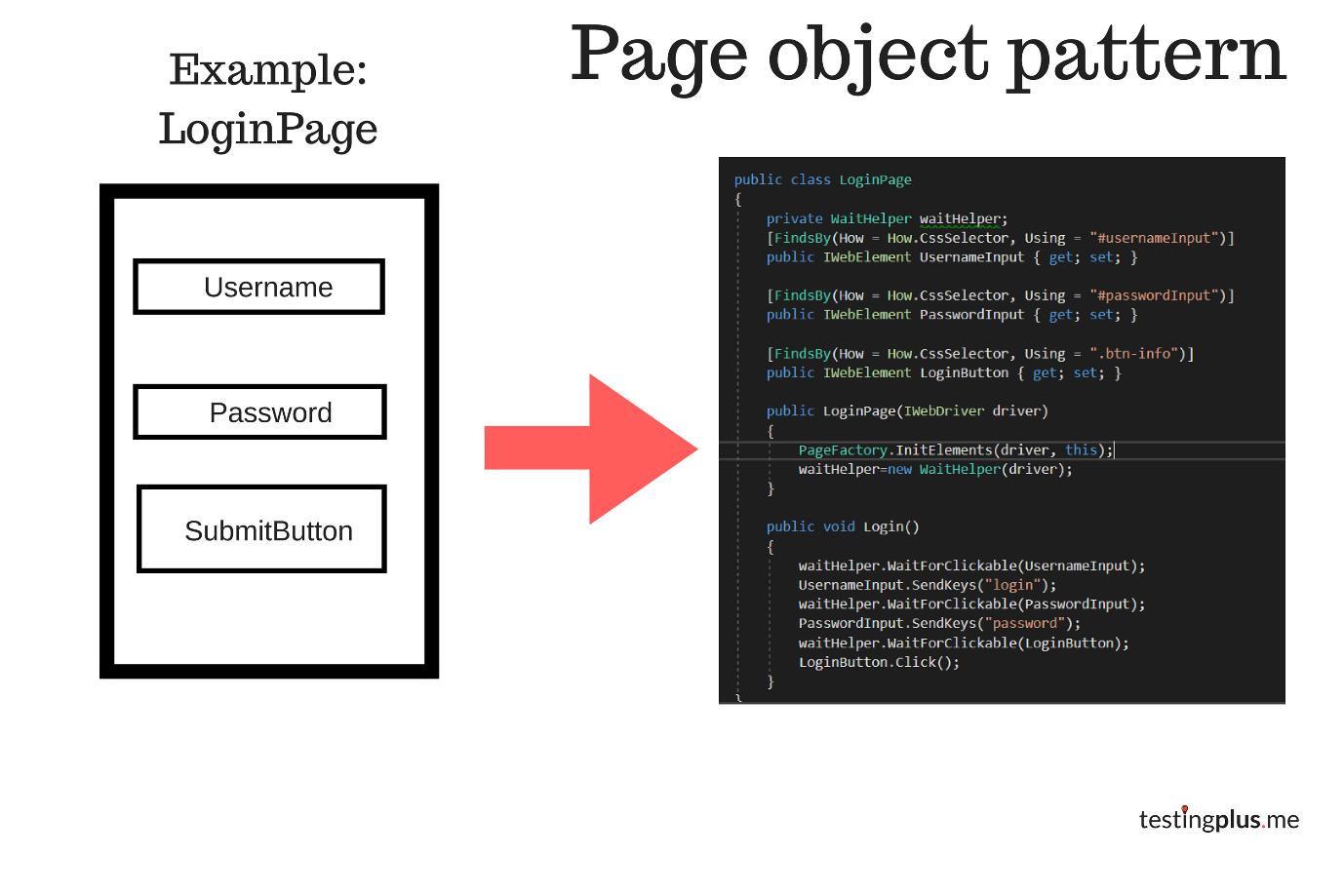 page object pattern testuj.pl