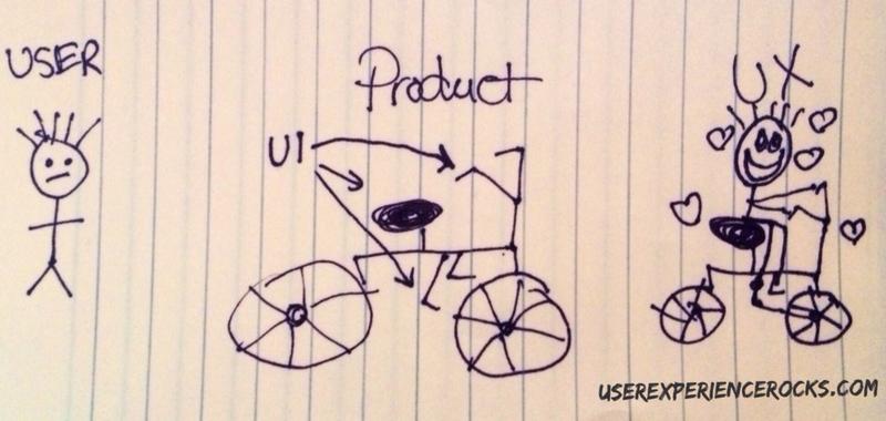 Użyteczność produktu, a opinia użytkownika