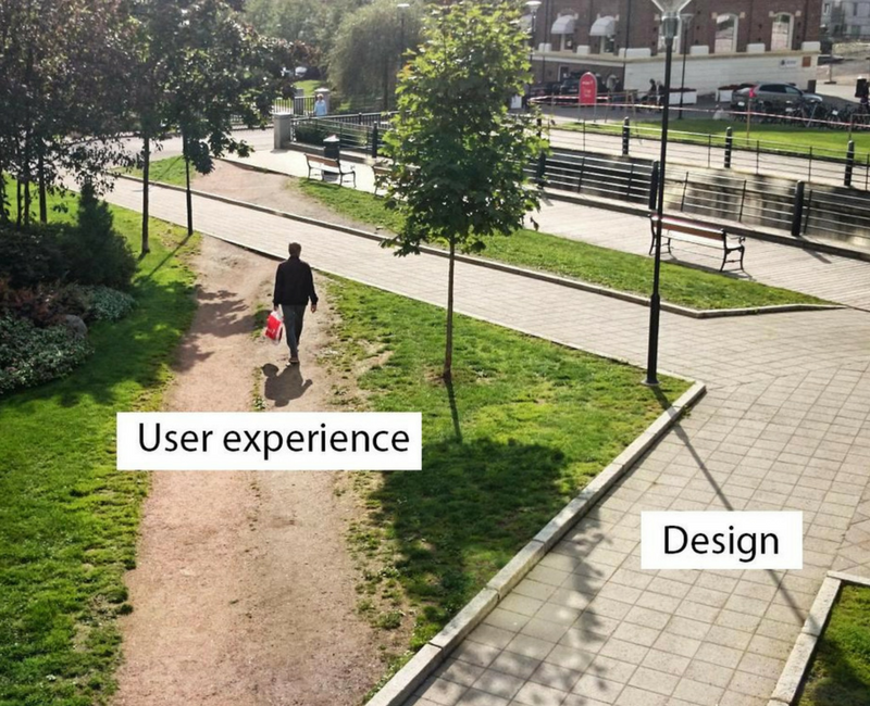 Metafora UX i Designu